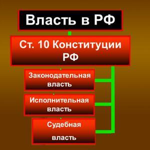 Органы власти Мошково