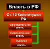 Органы власти в Мошково
