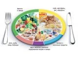 ГК Солнечный - иконка «питание» в Мошково